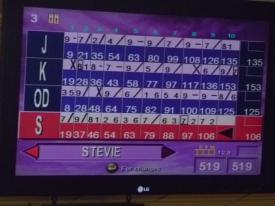 Final Game Score Board
